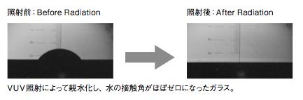 エキシマランプによる超親水化